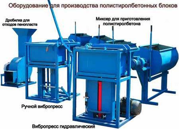 оборудование для производства полистиролбетонных блоко