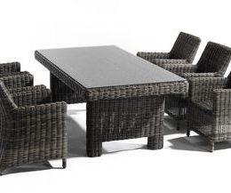 Как запустить производство мебели из искусственного ротанга