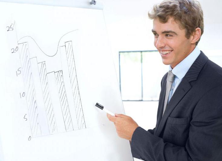 Мужчина показывает на графике, сколько можно заработать, работая менеджером.