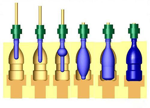 Технология производства пластиковой тары пошаговая инструкция.