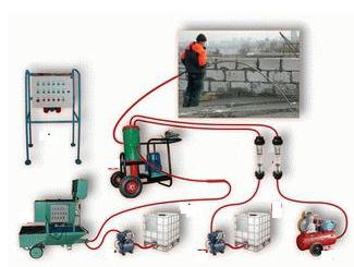 Оборудование высокой технологичности ПЕНОБЕТОН МК-1 для производства пенобетона.