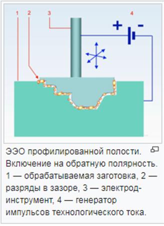 Какими возможностями обладают станки электроэрозионного типа.