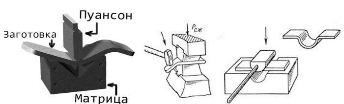 технология листовой штамповки
