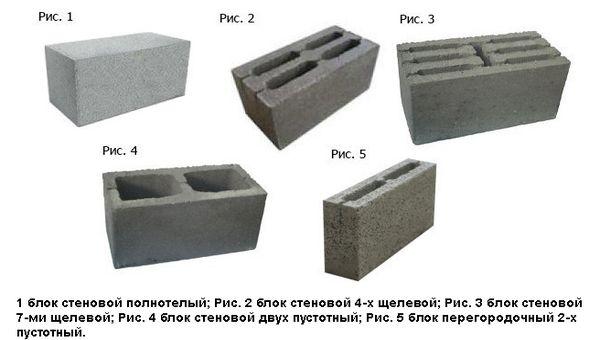 Бизнес план керамзитного блока идеи для бизнеса печатные