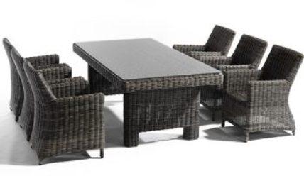 Бизнес идея мебель ротанга идеи бизнеса рукоделия