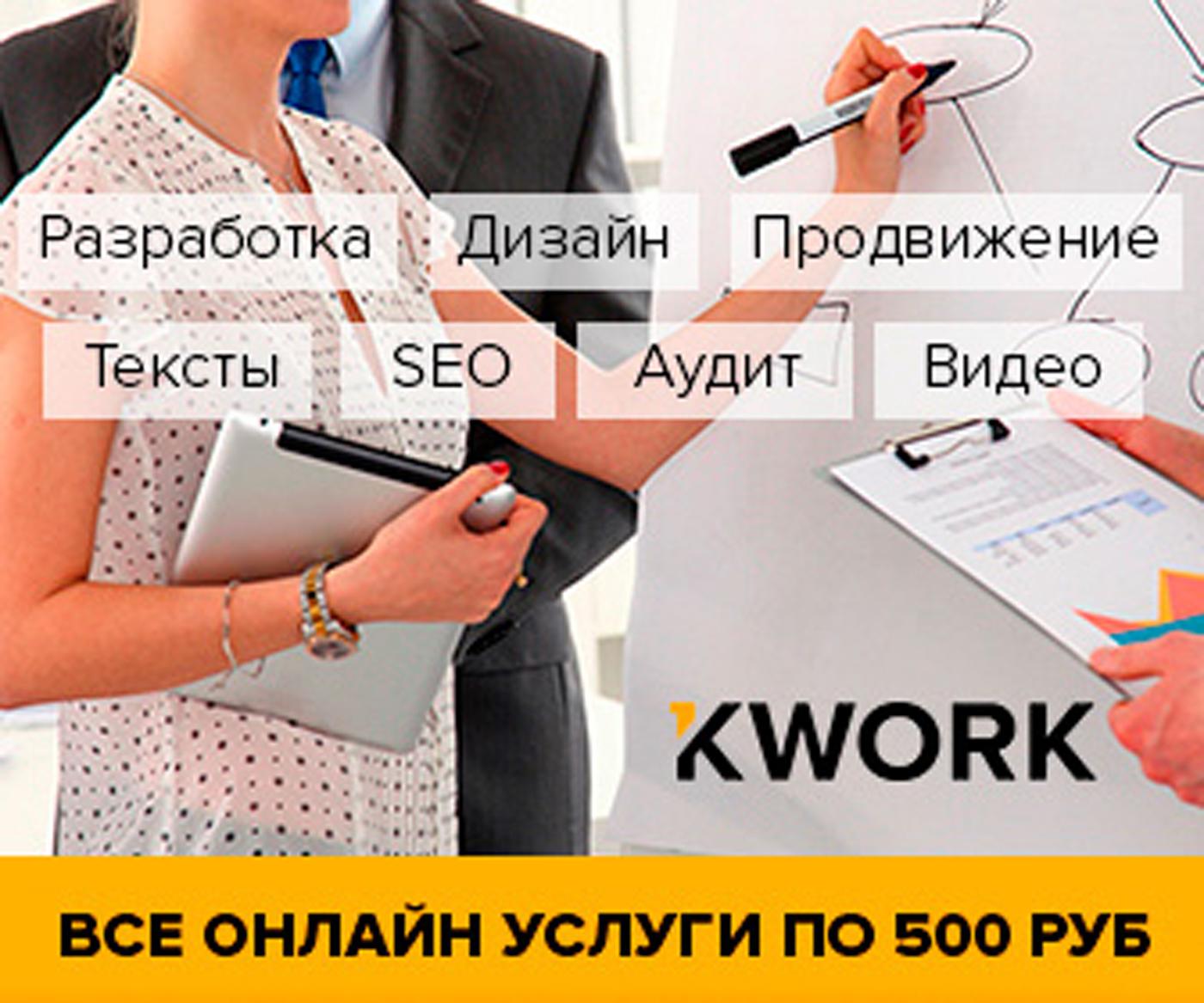 Процесс вывода заработанных средств с биржи фриланса Kwork.ru.