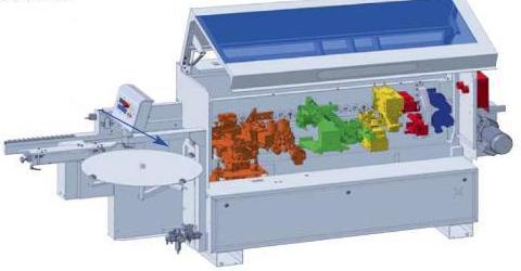 Схема работы кромкооблицовочного станка и его принцип работы.