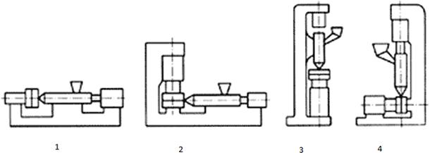 виды термопластавтоматов