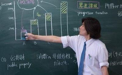 зарплата учителя в Японии